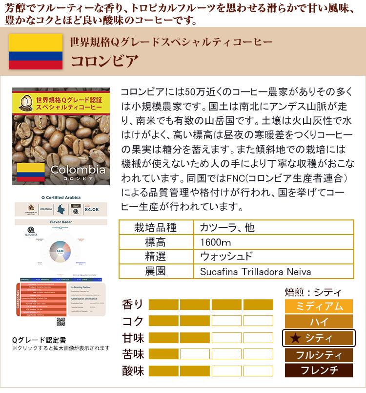コーヒー 規格